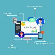 CRM Plus