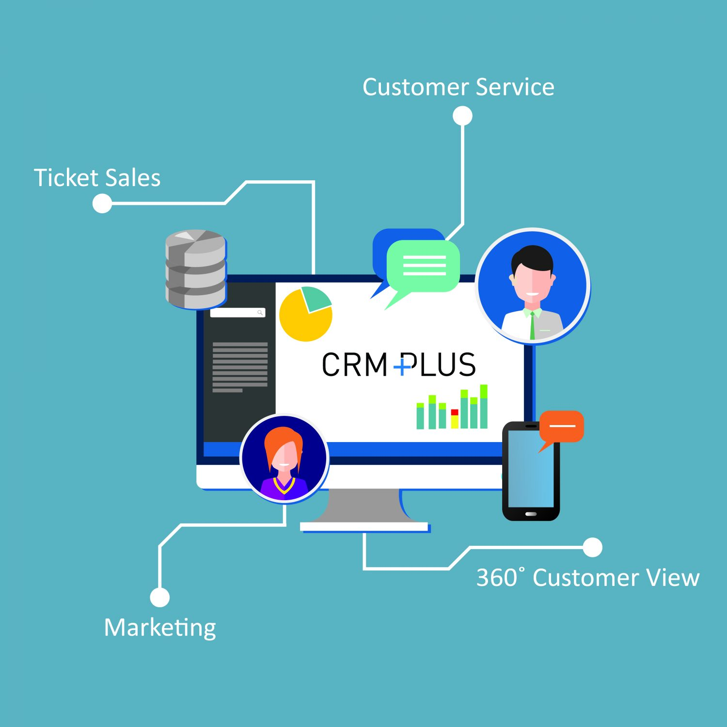 customer relatioship Customer relationship management (crm) is an approach to manage a company's interaction with current and potential customers it uses data analysis about customers.